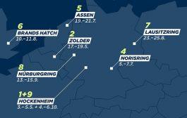 Grote comeback: DTM komt terug naar Zolder!